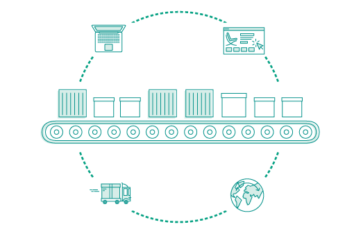 shipping software- workflow automation