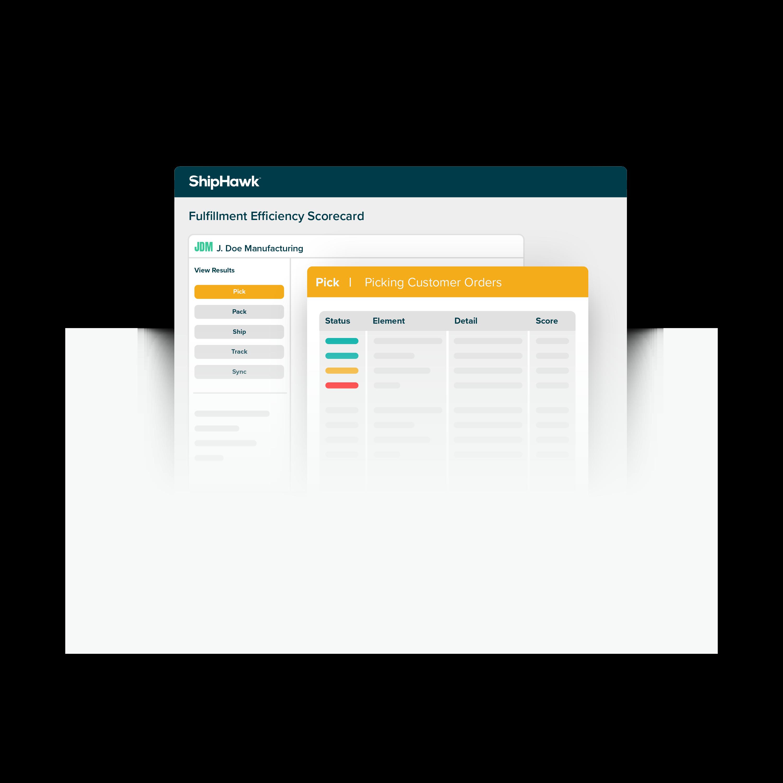 How the Fulfillment Scorecard process works